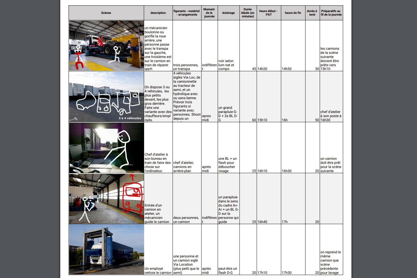 Aurélien-AUDY-photographe-Lyon-visuels-illustration-communication-VIA-LOCATION-entreprise
